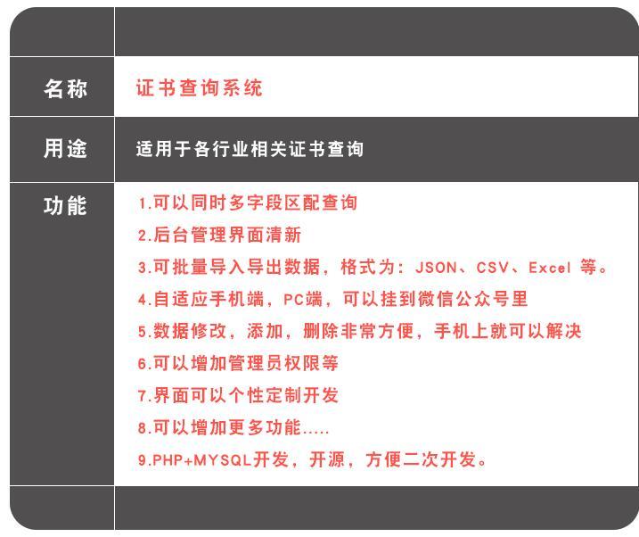 证书查询系统 职业资格证书查询 会员证书查询 特种行业证书查询【包安装】